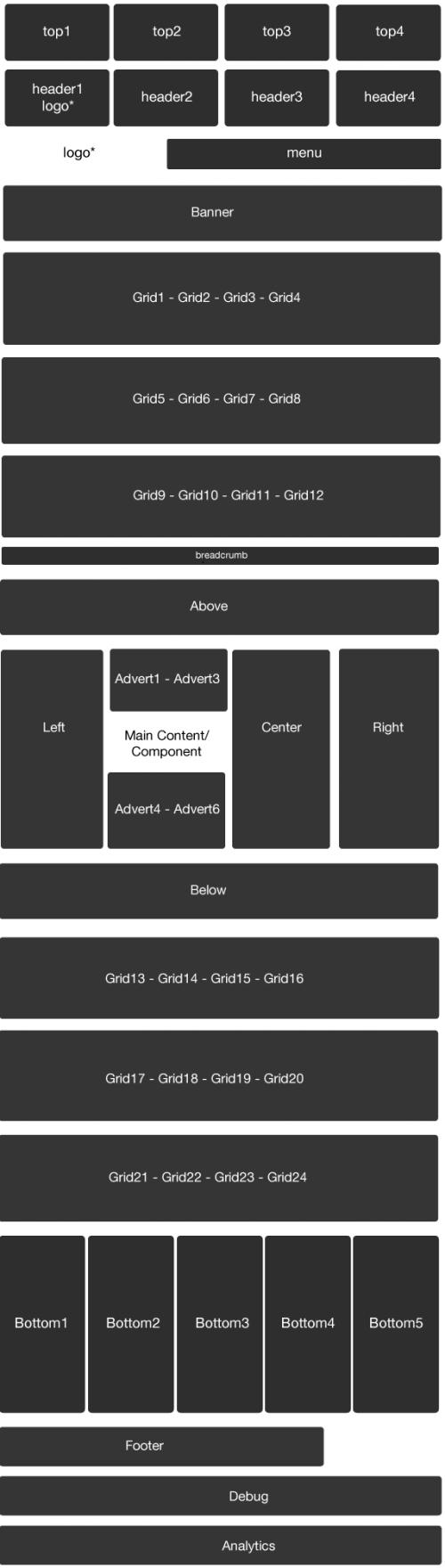JB Avanti. Шаблон бизнес-ресурса для Joomla 2.5