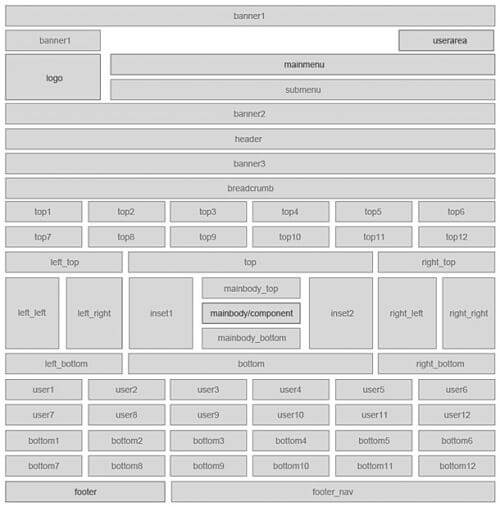 GK eSport. Шаблон интернет-магазина для Joomla 2.5