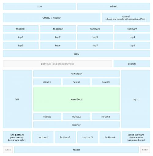 BT EzHost. Шаблон бизнес-сайта для Joomla 2.5