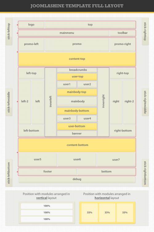 JSN Teki. Шаблон сайта о технологиях для Joomla 2.5