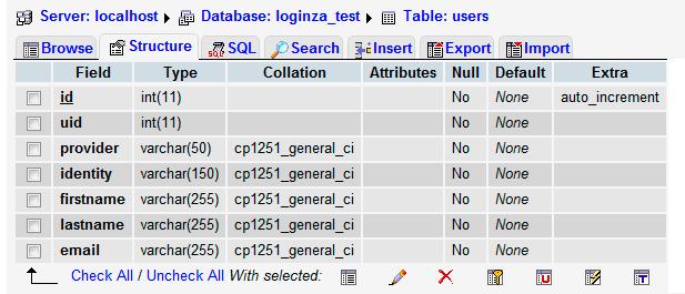 Loginza – авторизация на сайте PHP