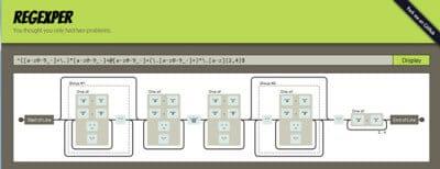 Онлайн сервис регулярных выражений Regexper