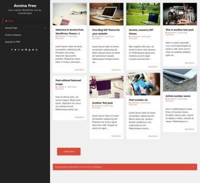 Шаблон WordPress - Annina
