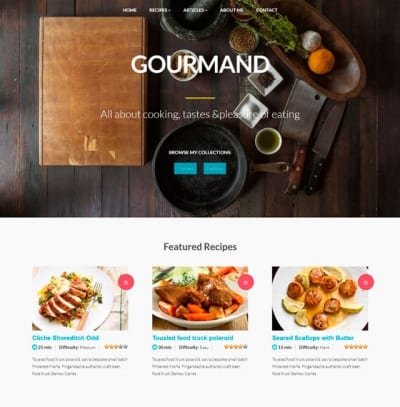 Шаблон WordPress - Gourmand